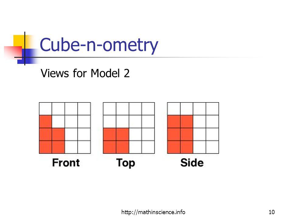 http://mathinscience.info10 Cube-n-ometry Views for Model 2
