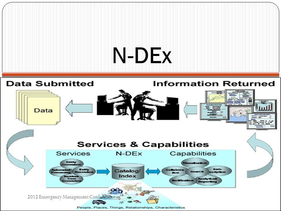 N-DEx 2012 Emergency Management Conference