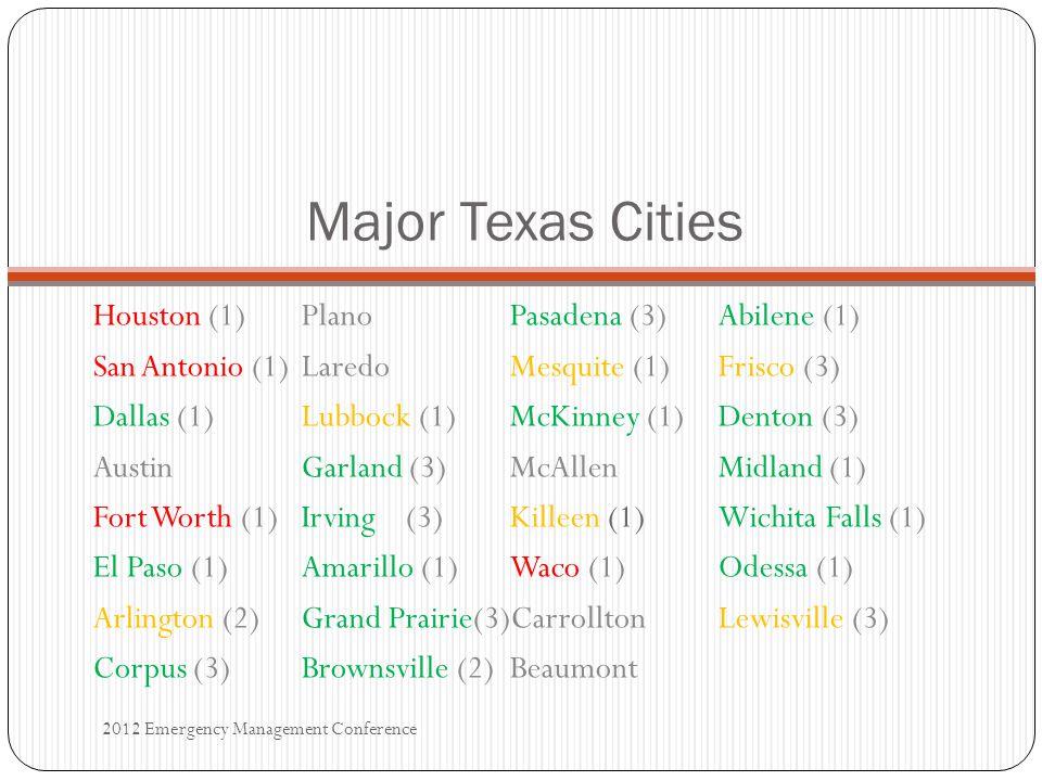 Major Texas Cities Houston (1)PlanoPasadena (3)Abilene (1) San Antonio (1)LaredoMesquite (1)Frisco (3) Dallas (1)Lubbock (1)McKinney (1)Denton (3) AustinGarland (3)McAllenMidland (1) Fort Worth (1)Irving(3)Killeen (1)Wichita Falls (1) El Paso (1)Amarillo (1)Waco (1)Odessa (1) Arlington (2)Grand Prairie(3)CarrolltonLewisville (3) Corpus (3)Brownsville (2)Beaumont 2012 Emergency Management Conference