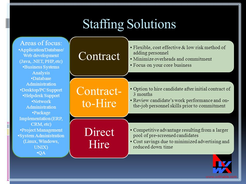 www.willnable.com Areas of focus : Application/Database/ Web development (Java,.NET, PHP, etc) Business Systems Analysis Database Administration Deskt