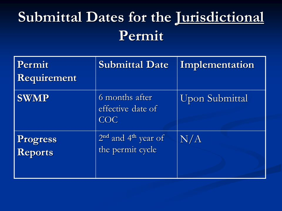 Submittal Dates for the Jurisdictional Permit Permit Requirement Submittal Date Implementation SWMP 6 months after effective date of COC Upon Submittal Progress Reports 2 nd and 4 th year of the permit cycle N/A