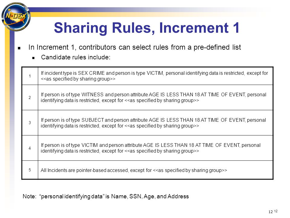 12 Sharing Rules, Increment 1 1 If incident type is SEX CRIME and person is type VICTIM, personal identifying data is restricted, except for > 2 If person is of type WITNESS and person attribute AGE IS LESS THAN 18 AT TIME OF EVENT, personal identifying data is restricted, except for > 3 If person is of type SUBJECT and person attribute AGE IS LESS THAN 18 AT TIME OF EVENT, personal identifying data is restricted, except for > 4 If person is of type VICTIM and person attribute AGE IS LESS THAN 18 AT TIME OF EVENT, personal identifying data is restricted, except for > 5 All Incidents are pointer-based accessed, except for > Note: personal identifying data is Name, SSN, Age, and Address In Increment 1, contributors can select rules from a pre-defined list Candidate rules include:
