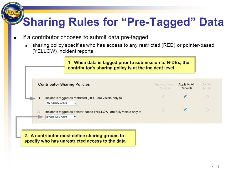 13 Sharing Rules for Pre-Tagged Data If a contributor chooses to submit data pre-tagged sharing policy specifies who has access to any restricted (RED) or pointer-based (YELLOW) incident reports