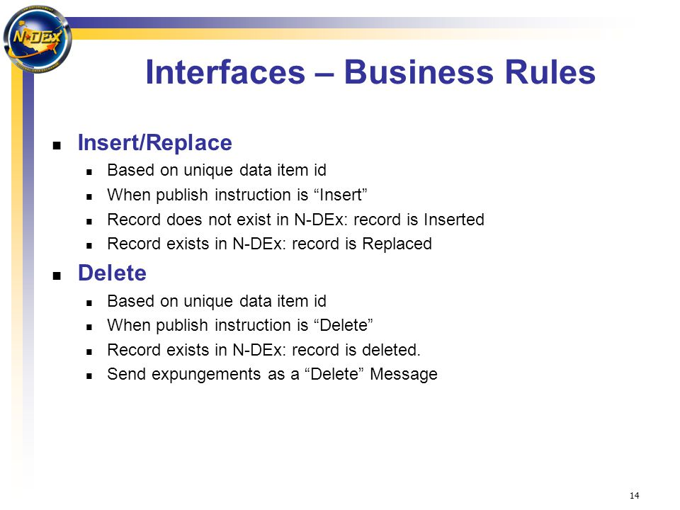 14 Interfaces – Business Rules Insert/Replace Based on unique data item id When publish instruction is Insert Record does not exist in N-DEx: record is Inserted Record exists in N-DEx: record is Replaced Delete Based on unique data item id When publish instruction is Delete Record exists in N-DEx: record is deleted.