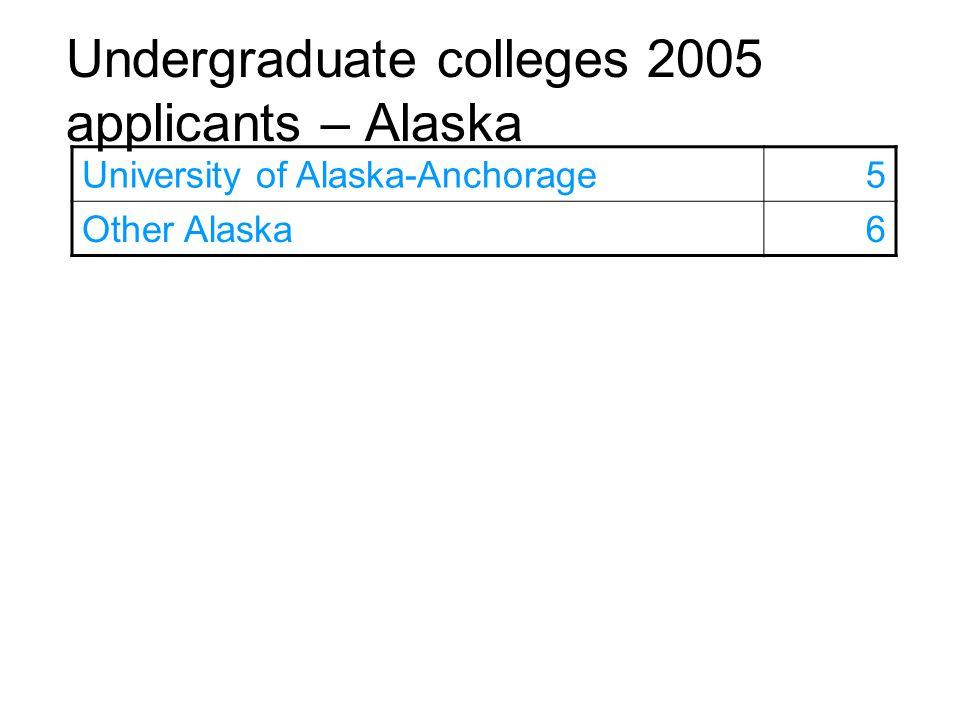 Undergraduate colleges 2005 applicants – Alaska University of Alaska-Anchorage5 Other Alaska6