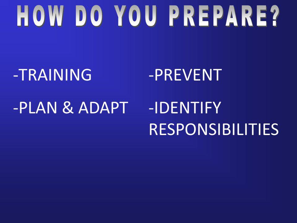 -TRAINING -PLAN & ADAPT -PREVENT -IDENTIFY RESPONSIBILITIES