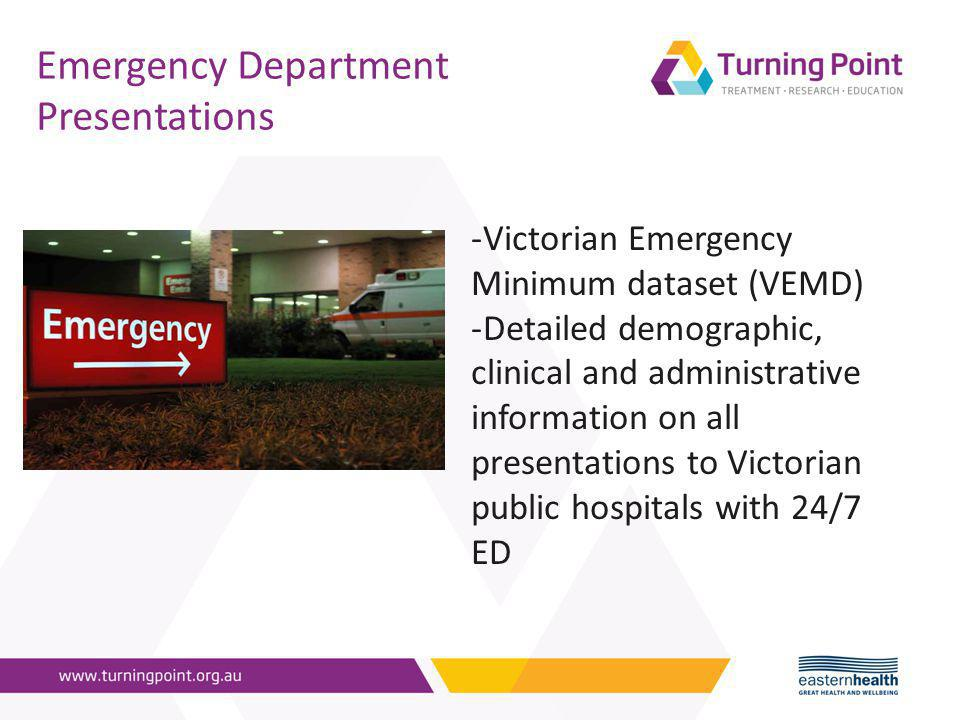 Emergency Department Presentations -Victorian Emergency Minimum dataset (VEMD) -Detailed demographic, clinical and administrative information on all presentations to Victorian public hospitals with 24/7 ED