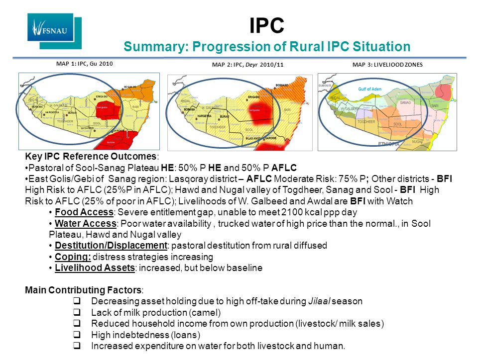 IPC Summary: Progression of Rural IPC Situation Key IPC Reference Outcomes: Pastoral of Sool-Sanag Plateau HE: 50% P HE and 50% P AFLC East Golis/Gebi of Sanag region: Lasqoray district – AFLC Moderate Risk: 75% P; Other districts - BFI High Risk to AFLC (25%P in AFLC); Hawd and Nugal valley of Togdheer, Sanag and Sool - BFI High Risk to AFLC (25% of poor in AFLC); Livelihoods of W.
