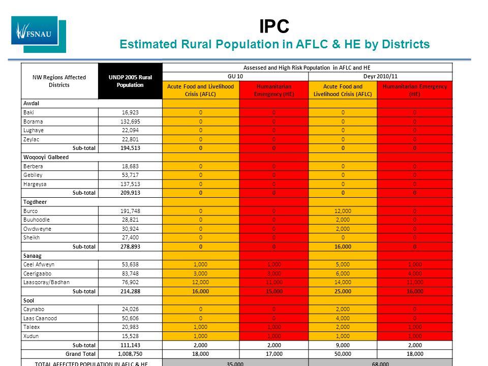 IPC Estimated Rural Population in AFLC & HE by Districts NW Regions Affected Districts UNDP 2005 Rural Population Assessed and High Risk Population in AFLC and HE GU 10Deyr 2010/11 Acute Food and Livelihood Crisis (AFLC) Humanitarian Emergency (HE) Acute Food and Livelihood Crisis (AFLC) Humanitarian Emergency (HE) Awdal Baki16,9230000 Borama132,6950000 Lughaye22,0940000 Zeylac22,8010000 Sub-total194,5130000 Woqooyi Galbeed Berbera18,6830000 Gebiley53,7170000 Hargeysa137,5130000 Sub-total209,9130000 Togdheer Burco191,7480012,0000 Buuhoodle28,821002,0000 Owdweyne30,924002,0000 Sheikh27,4000000 Sub-total278,8930016,0000 Sanaag Ceel Afweyn53,6381,000 5,0001,000 Ceerigaabo83,7483,000 6,0004,000 Laasqoray/Badhan76,90212,00011,00014,00011,000 Sub-total214,28816,00015,00025,00016,000 Sool Caynabo24,026002,0000 Laas Caanood50,606004,0000 Taleex20,9831,000 2,0001,000 Xudun15,5281,000 Sub-total111,1432,000 9,0002,000 Grand Total1,008,75018,00017,00050,00018,000 TOTAL AFFECTED POPULATION IN AFLC & HE35,00068,000