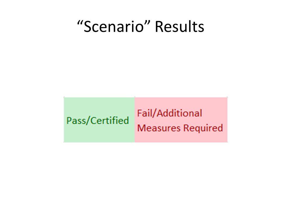 Scenario Results