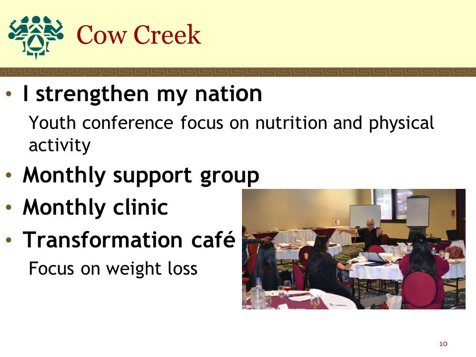 I strengthen my nati on Youth conference focus on nutrition and physical activity Monthly support group Monthly clinic Transformation café Focus on weight loss Cow Creek 10