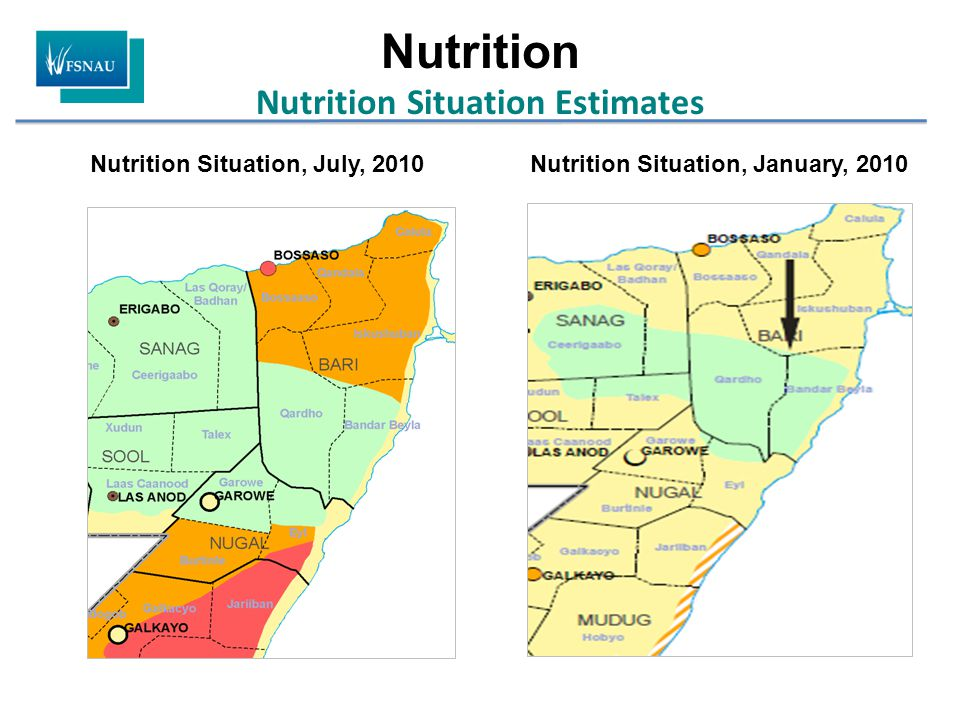 Nutrition Situation, July, 2010 Nutrition Nutrition Situation Estimates Nutrition Situation, January, 2010