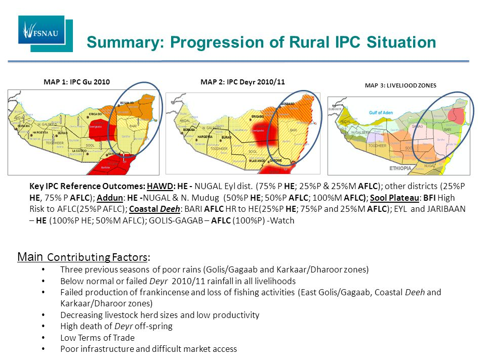 Summary: Progression of Rural IPC Situation MAP 3: LIVELIOOD ZONES MAP 1: IPC Gu 2010MAP 2: IPC Deyr 2010/11 Key IPC Reference Outcomes: HAWD: HE - NU