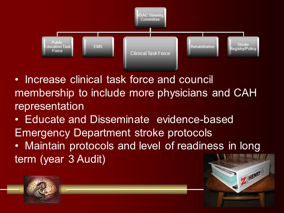 15 NSAC Steering Committee Public Education Task Force EMS Clinical Task Force Rehabilitation Stroke Registry/Policy Increase clinical task force and council membership to include more physicians and CAH representation Educate and Disseminate evidence-based Emergency Department stroke protocols Maintain protocols and level of readiness in long term (year 3 Audit)