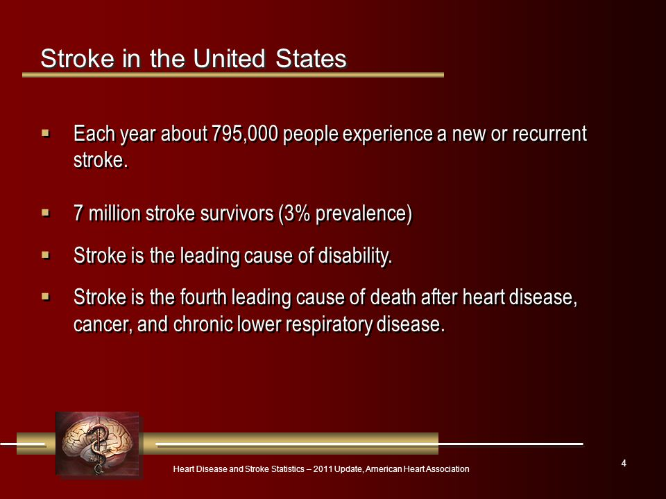 Taylor et al, Stroke 1996 Roger et al, Circulation 2011  Cost to Society  40.9 Billion/Year  Lifetime Cost Stroke 2009 CPI Adjusted  Ischemic  $147,458  Hemorrhagic  $200,269  SAH  $369,581 Stroke in the United States Heart Disease and Stroke Statistics – 2011 Update, American Heart Association