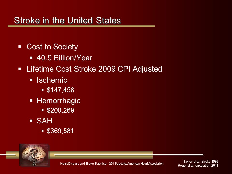 Taylor et al, Stroke 1996 Roger et al, Circulation 2011  Cost to Society  40.9 Billion/Year  Lifetime Cost Stroke 2009 CPI Adjusted  Ischemic  $147,458  Hemorrhagic  $200,269  SAH  $369,581 Stroke in the United States Heart Disease and Stroke Statistics – 2011 Update, American Heart Association