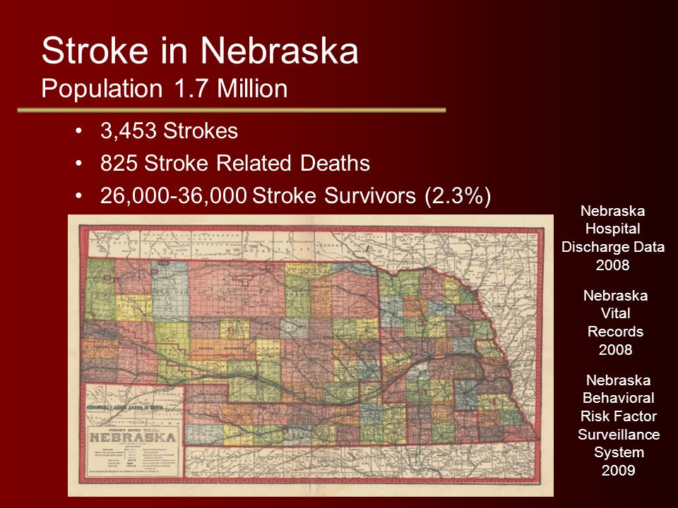 Stroke in Nebraska Population 1.7 Million 3,453 Strokes 825 Stroke Related Deaths 26,000-36,000 Stroke Survivors (2.3%) Nebraska Behavioral Risk Factor Surveillance System 2009 Nebraska Vital Records 2008 Nebraska Hospital Discharge Data 2008
