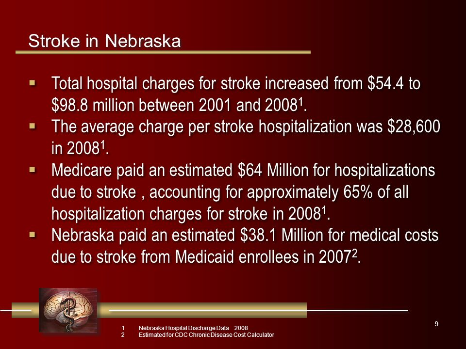 9 Stroke in Nebraska  Total hospital charges for stroke increased from $54.4 to $98.8 million between 2001 and 2008 1.