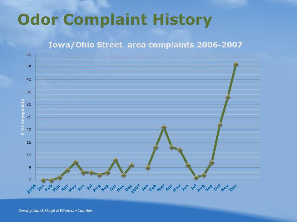 Odor Complaint History