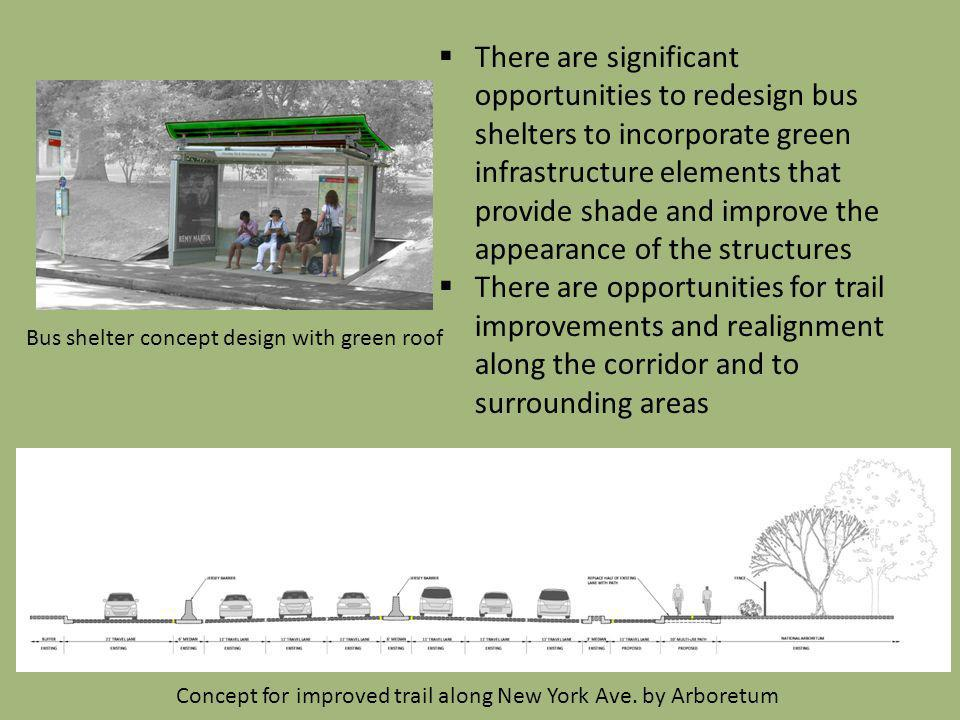 There are significant opportunities to redesign bus shelters to incorporate green infrastructure elements that provide shade and improve the appeara