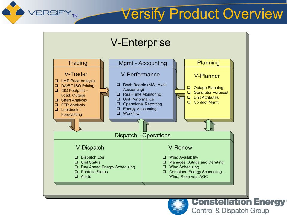TM Versify Product Overview