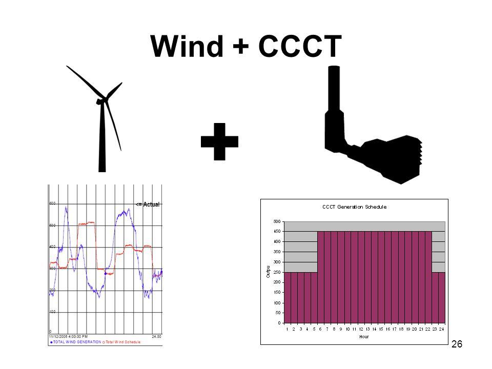 26 Wind + CCCT