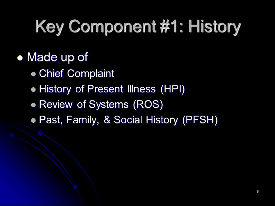 6 Key Component #1: History Made up of Made up of Chief Complaint Chief Complaint History of Present Illness (HPI) History of Present Illness (HPI) Review of Systems (ROS) Review of Systems (ROS) Past, Family, & Social History (PFSH) Past, Family, & Social History (PFSH)