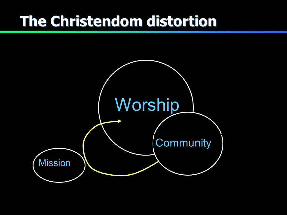 The Christendom distortion Worship Mission Community