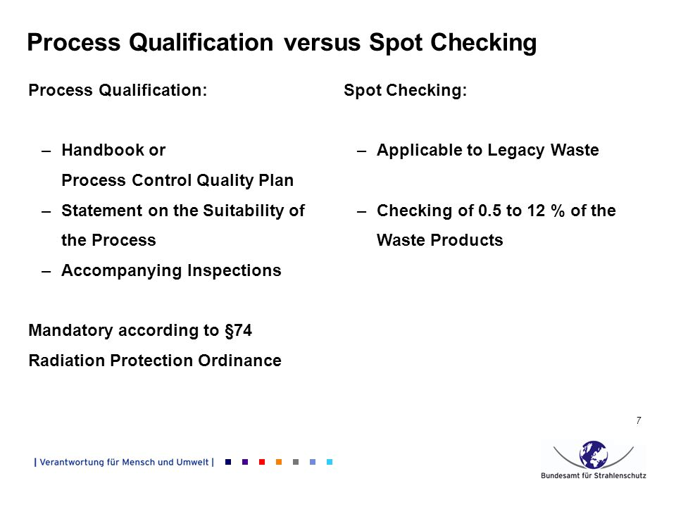 7 Process Qualification versus Spot Checking Process Qualification: –Handbook or Process Control Quality Plan –Statement on the Suitability of the Process –Accompanying Inspections Mandatory according to §74 Radiation Protection Ordinance Spot Checking: –Applicable to Legacy Waste –Checking of 0.5 to 12 % of the Waste Products