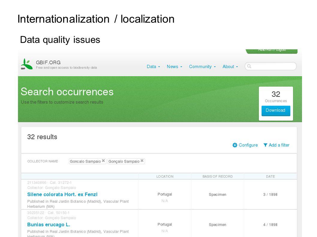 Internationalization / localization Data quality issues