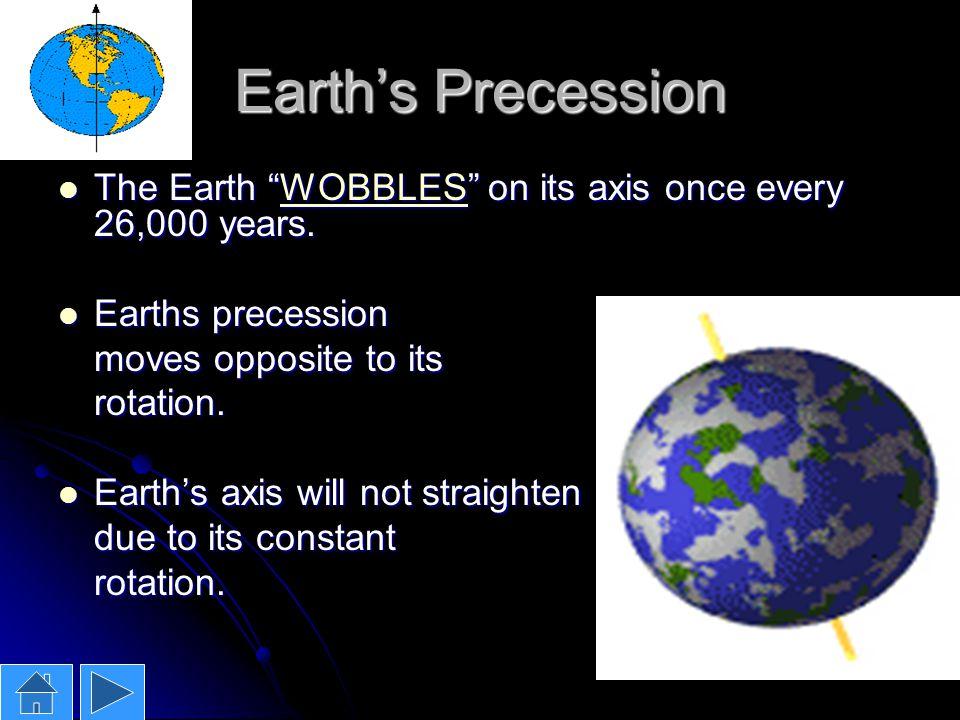 "Earth's Precession The Earth ""WOBBLES"" on its axis once every 26,000 years. The Earth ""WOBBLES"" on its axis once every 26,000 years.WOBBLES Earths pre"