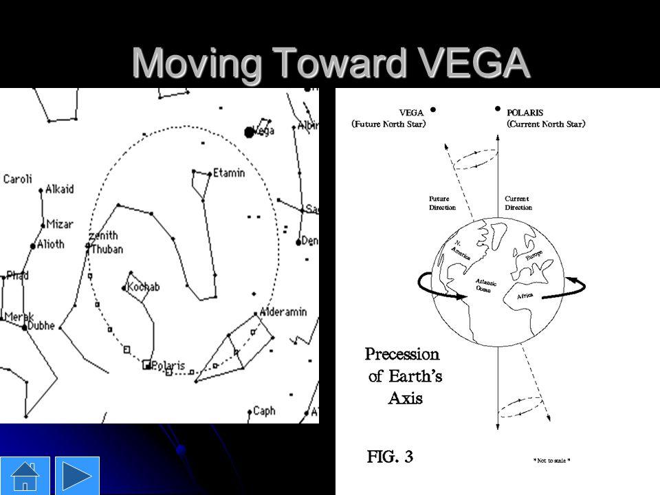 Moving Toward VEGA