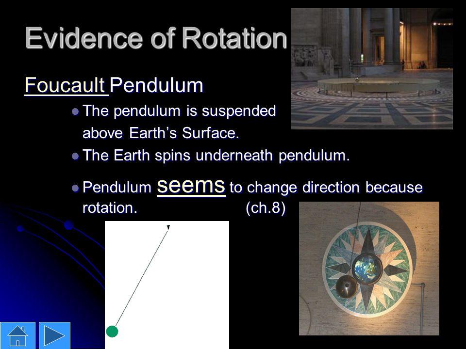 Evidence of Rotation Foucault Foucault Pendulum Foucault The pendulum is suspended The pendulum is suspended above Earth's Surface. The Earth spins un