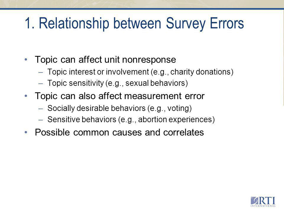 1. Relationship between Survey Errors Topic can affect unit nonresponse –Topic interest or involvement (e.g., charity donations) –Topic sensitivity (e