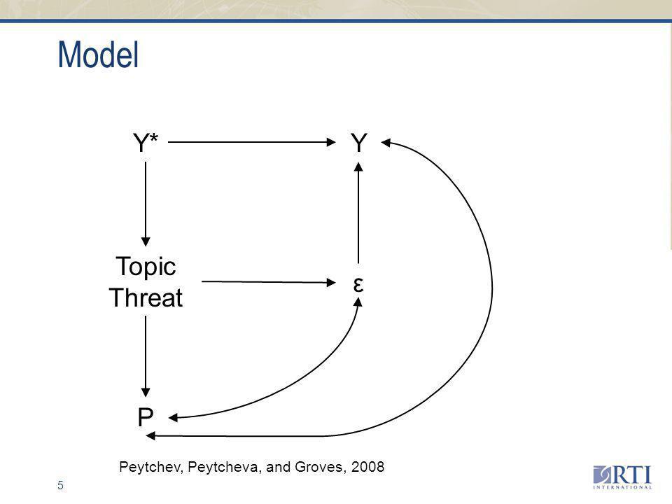 Model 5 Y* ε Y Topic Threat P Peytchev, Peytcheva, and Groves, 2008