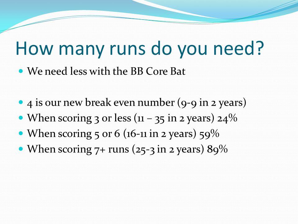 How many runs do you need.