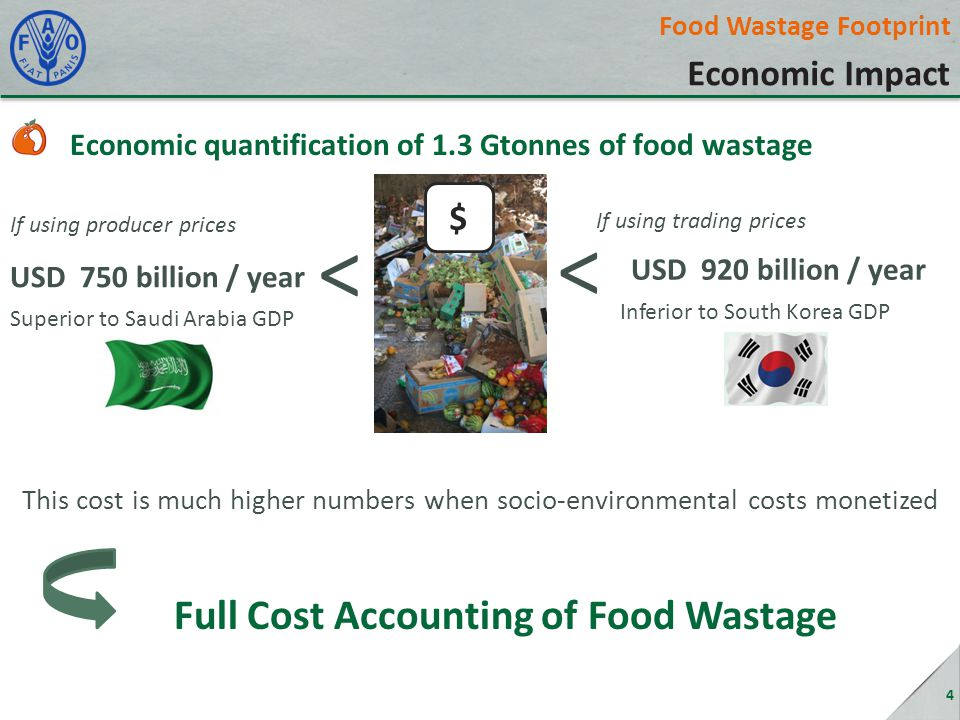 Food Wastage Footprint Economic Impact 4 Economic quantification of 1.3 Gtonnes of food wastage USD 750 billion / year This cost is much higher number