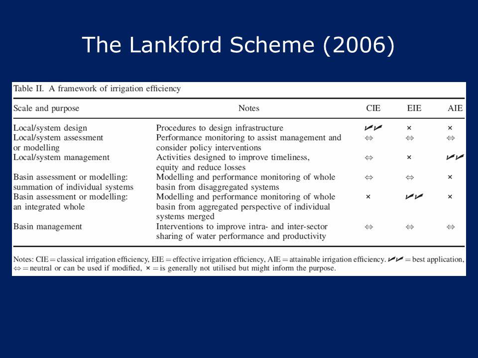The Lankford Scheme (2006)