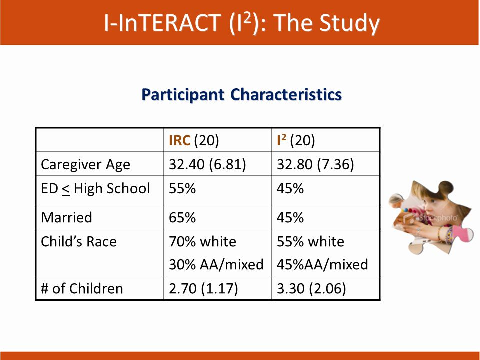 Overall Changes in Positive Parenting Behaviors Baseline to Follow-up I-InTERACT (I 2 ): The Study