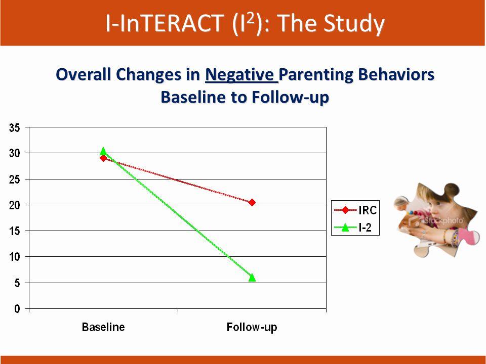 I-InTERACT (I 2 ): The Study I-InTERACT Intervention Family BEFORE