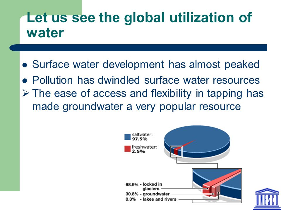 Let us see the global utilization of water Surface water development has almost peaked Pollution has dwindled surface water resources  The ease of access and flexibility in tapping has made groundwater a very popular resource