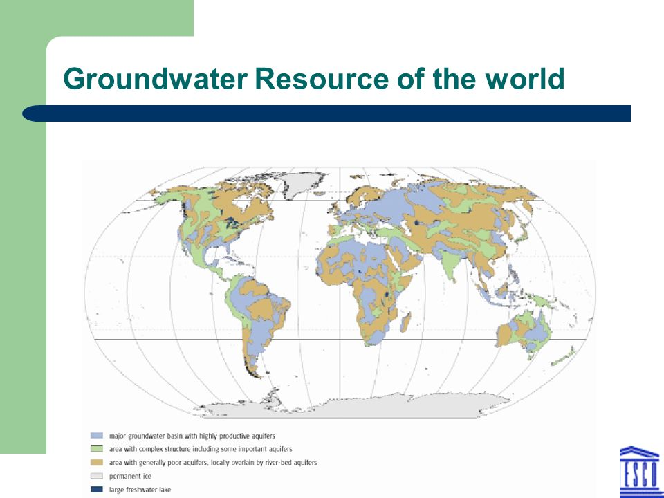 Groundwater Resource of the world