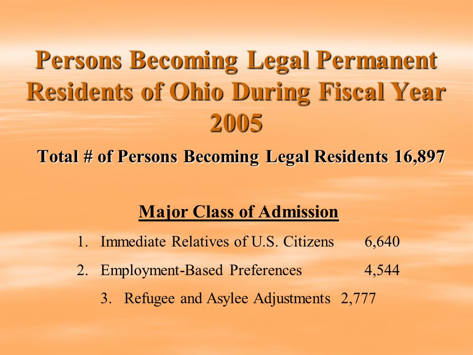 Persons Naturalized During Fiscal Year 2005 by the State of Ohio Total # of Persons Naturalized 9,415 Total # of Persons Naturalized 9,415 Top 5 Countries of Birth 1.