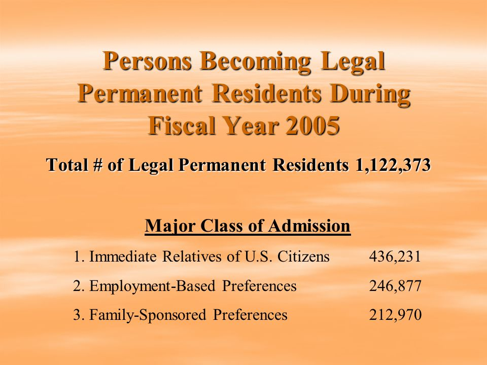 Persons Naturalized During Fiscal Year 2005 Total # of Persons Naturalized 604,280 Top 5 Countries of Birth 1.