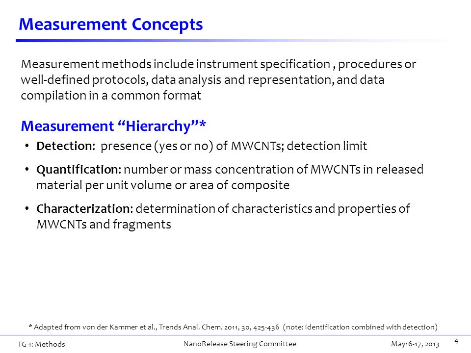 Measurement Concepts 4 Detection: presence (yes or no) of MWCNTs; detection limit Quantification: number or mass concentration of MWCNTs in released material per unit volume or area of composite Characterization: determination of characteristics and properties of MWCNTs and fragments Measurement Hierarchy * * Adapted from von der Kammer et al., Trends Anal.