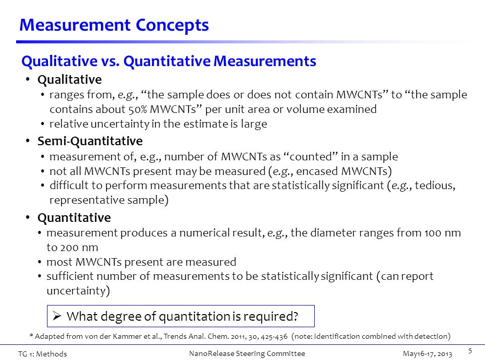 Release Scenario 1 6 Polymer is not degraded (i.e., remains cross-linked) Mechanical driving force : high energy process Abrading, sanding, drilling… MWCNT-polymer composite fragments: may or may not contain MWCNTs fragments and unbound MWCNTs all studies report the presence of fragments only in released material some studies report the presence of MWCNTs in released material MWCNTs may protrude from fragment surface, be encased in fragment, or both fragment sizes: 100 nm to 1 mm TG 1: Methods June 21-22, 2013 NanoRelease Steering Committee TEM image of MWCNTs protruding from fragment Cena et al.