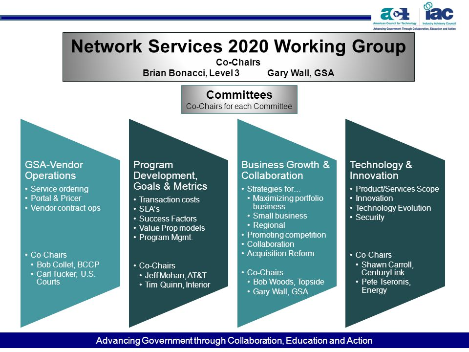 Advancing Government through Collaboration, Education and Action GSA-Vendor Operations Service ordering Portal & Pricer Vendor contract ops Co-Chairs