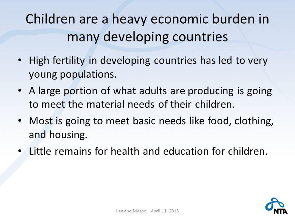Children are a heavy economic burden in many developing countries High fertility in developing countries has led to very young populations.