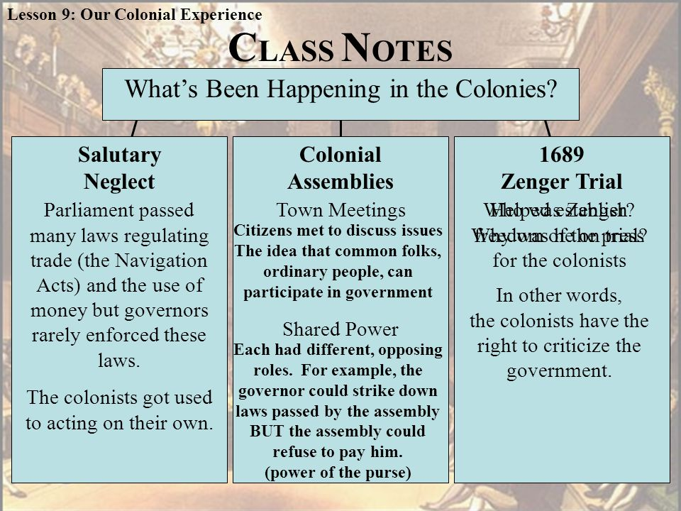 What's Been Happening in the Colonies.