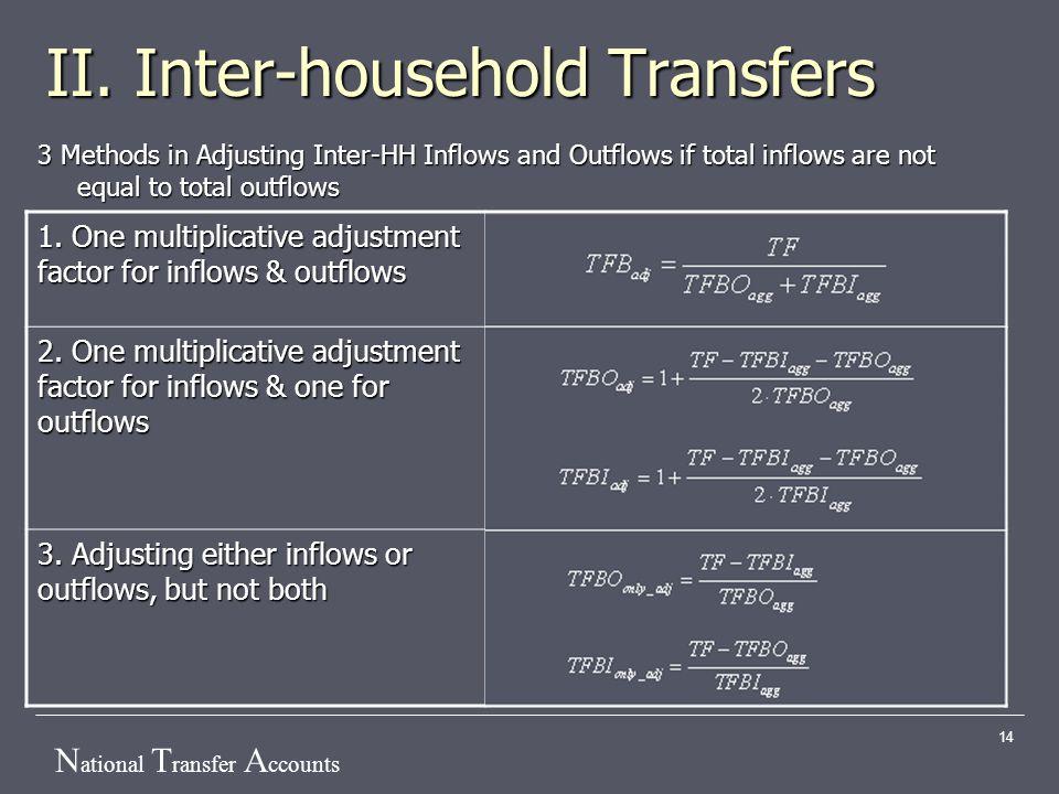 N ational T ransfer A ccounts 14 II.